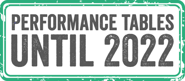 performance table badge